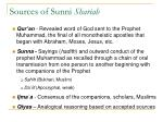 sources of sunni shariah