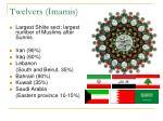 twelvers imamis