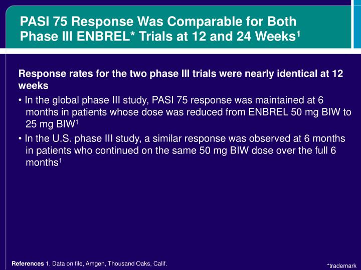 PASI 75 Response Was Comparable for Both