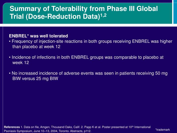 Summary of Tolerability from Phase III Global Trial (Dose-Reduction Data)