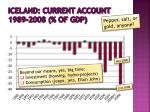iceland current account 1989 2008 of gdp
