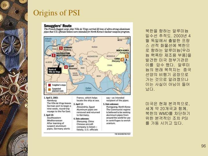 Origins of PSI