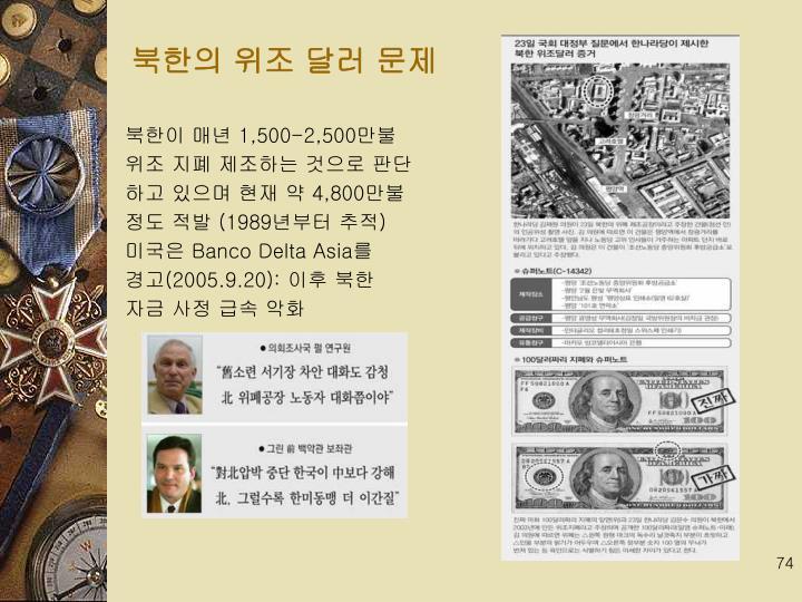 북한의 위조 달러 문제