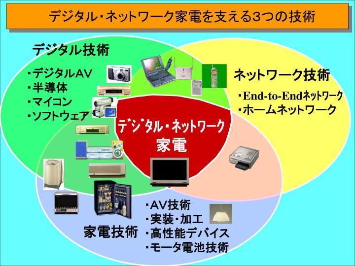 デジタル・ネットワーク家電を支える3つの技術
