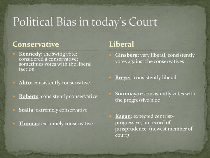 Political Bias in today's Court
