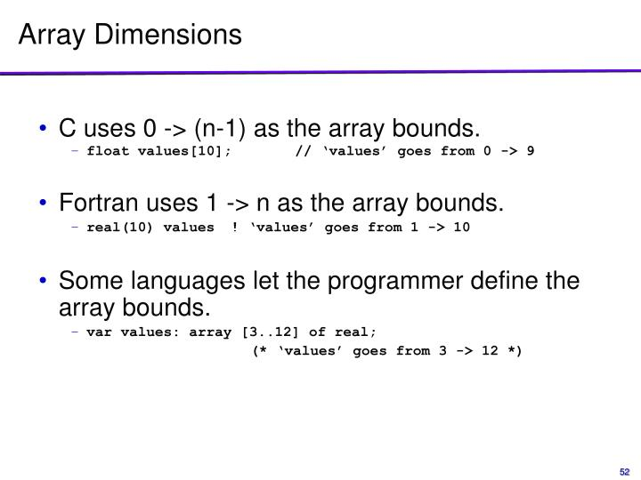 Array Dimensions
