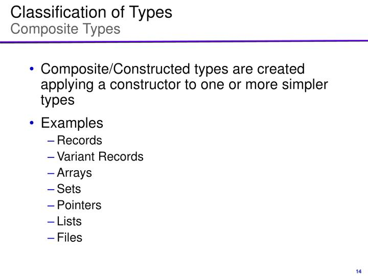Classification of Types