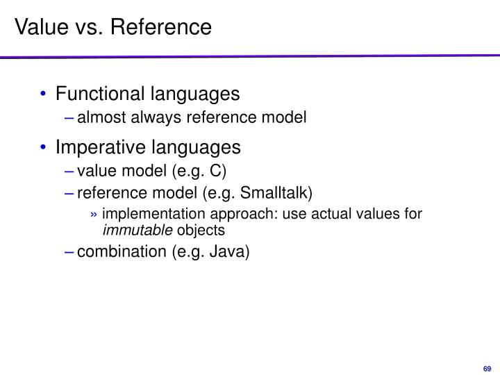 Value vs. Reference