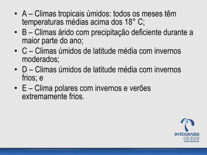A – Climas tropicais úmidos: todos os meses têm temperaturas médias acima dos 18° C;