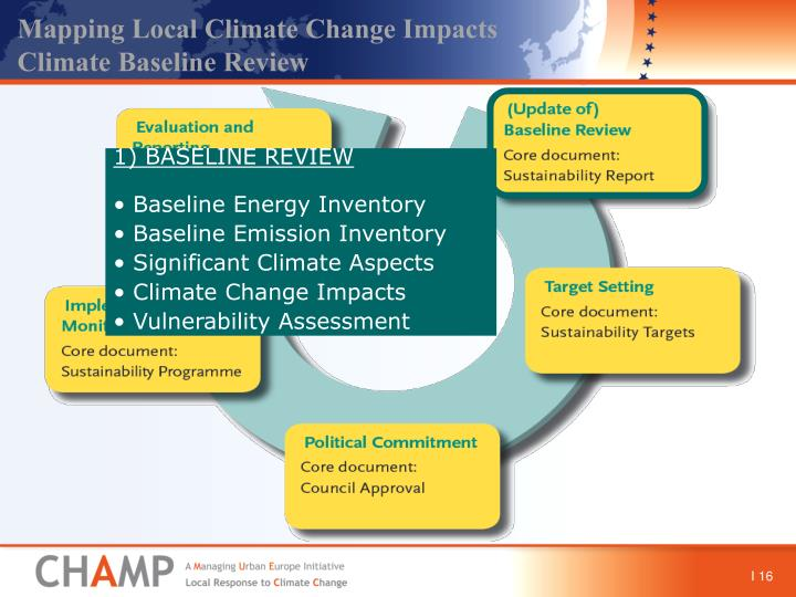 Mapping Local Climate Change Impacts