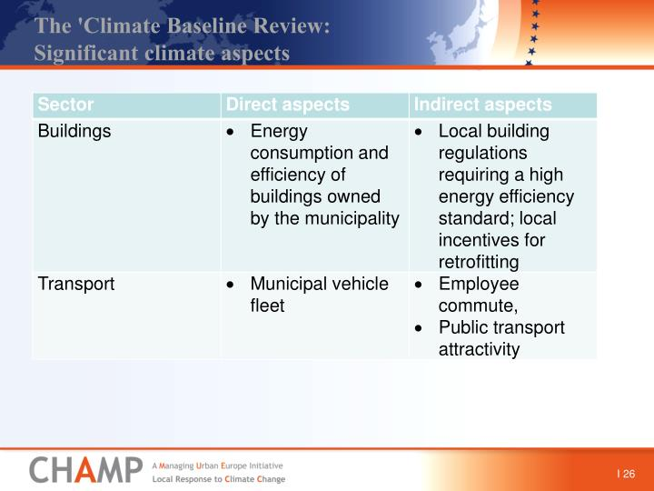 The 'Climate Baseline Review:
