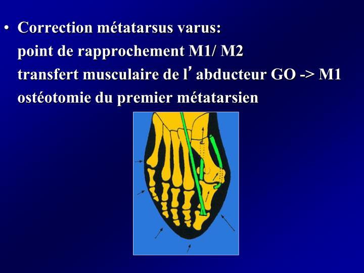 Correction métatarsus varus: