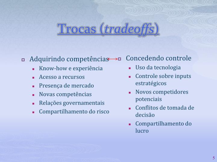 Trocas (
