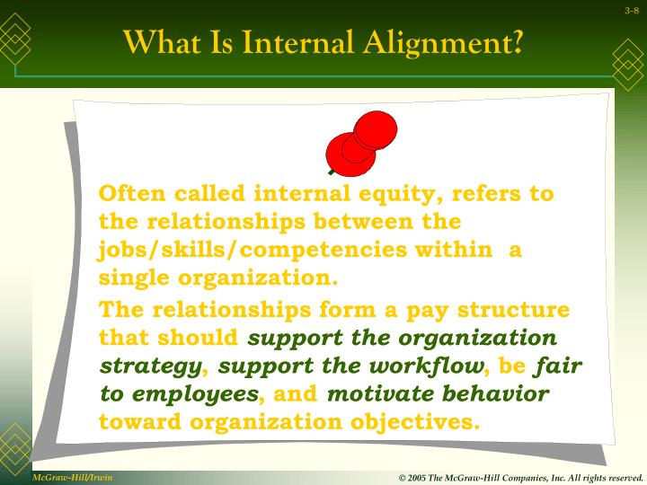 relationship between internal alignment job analysis job evaluation and job structure Inc6-7 determining the internal skillskill-based structure internal alignment skill analysis job evaluation plans module 6- person based structure.