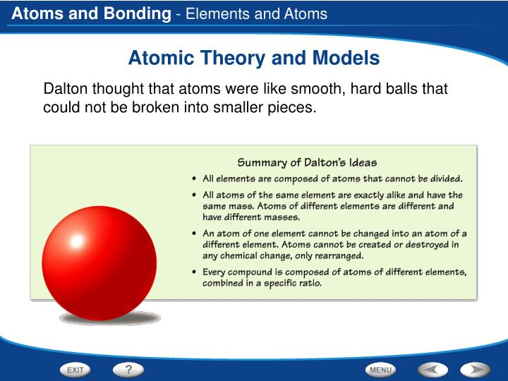 Atomic theory and models