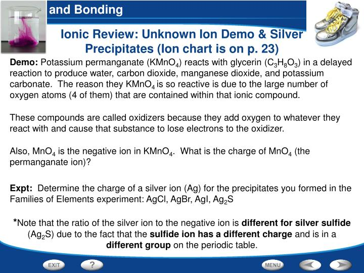 Ionic Review: Unknown Ion Demo & Silver Precipitates (Ion chart is on p. 23)