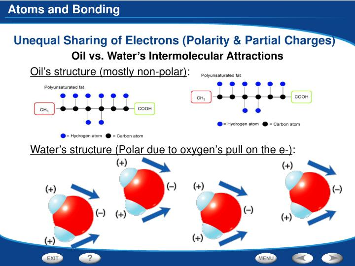 Unequal Sharing of Electrons (Polarity & Partial Charges)