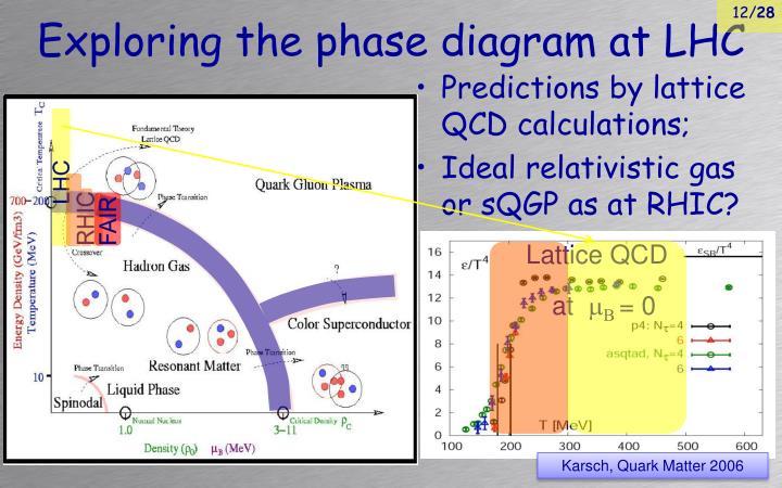 Exploring the phase diagram at LHC
