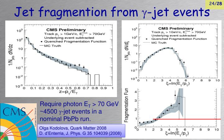 Jet fragmention from