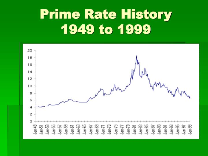 Prime rate history 1949 to 1999