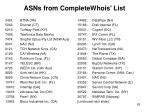 asns from completewhois list