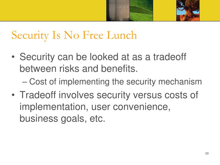 Security Is No Free Lunch