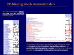 tf binding site annotation data