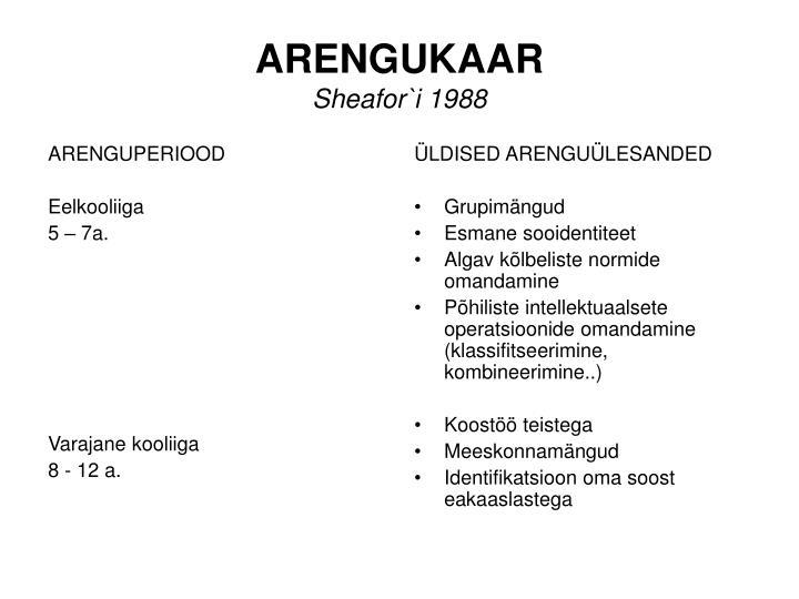 ARENGUPERIOOD