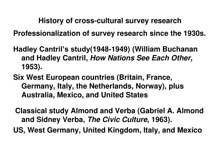 History of cross-cultural survey research