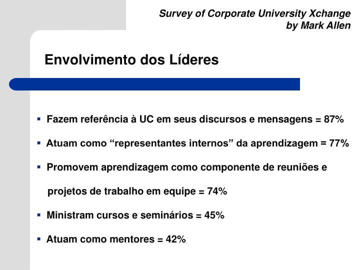 Survey of Corporate University Xchange