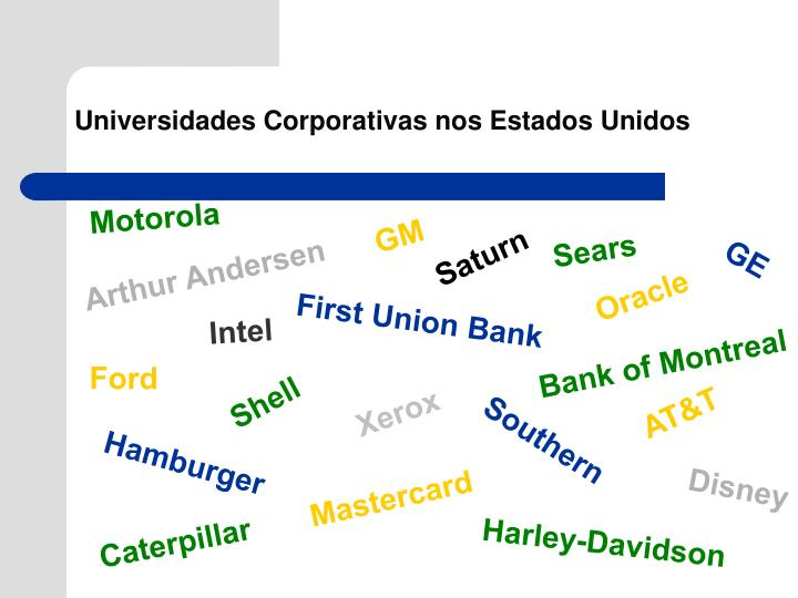 Universidades Corporativas nos Estados Unidos