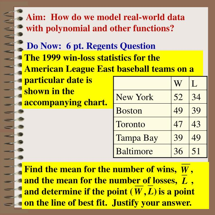 aim how do we model real world data with polynomial and other functions n.