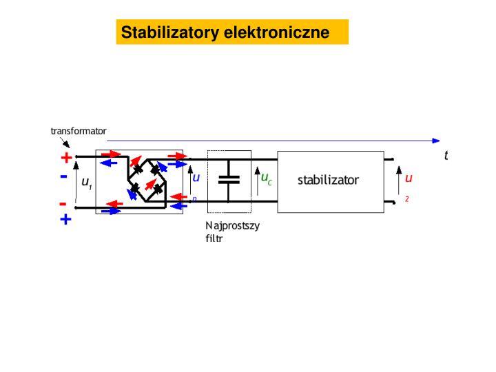 Stabilizatory elektroniczne