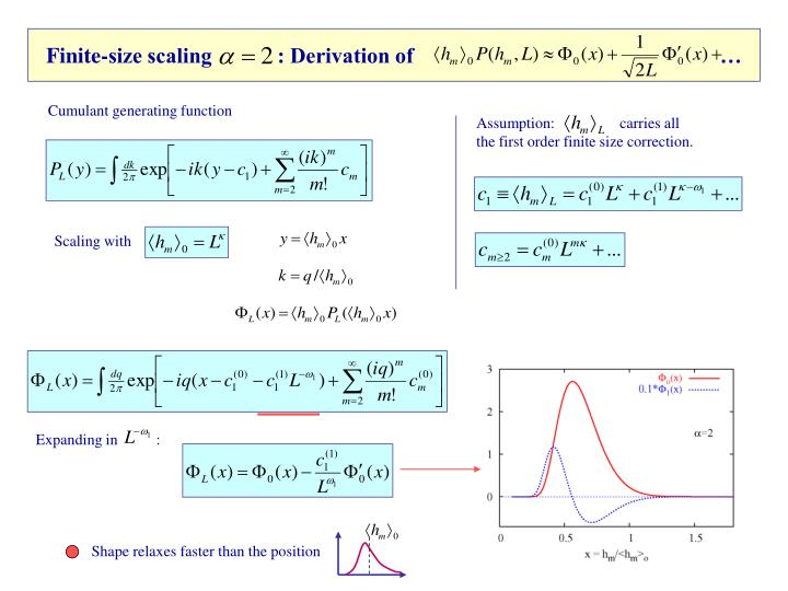 Finite-size scaling            : Derivation of                                                        …