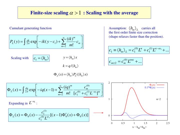 Finite-size scaling            : Scaling with the average