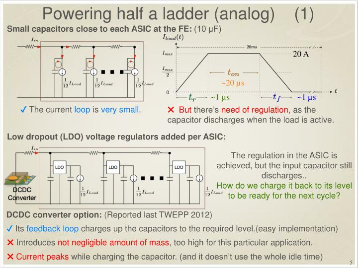 Small capacitors close to each ASIC at the FE: