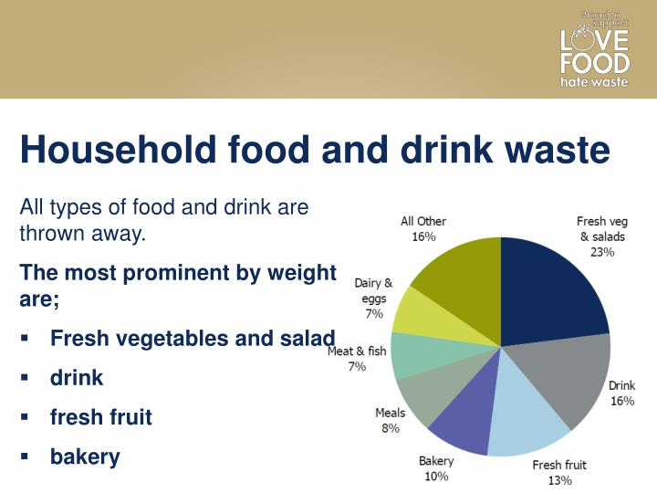 Household food and drink waste