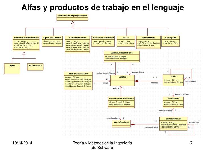Alfas y productos de trabajo en el lenguaje