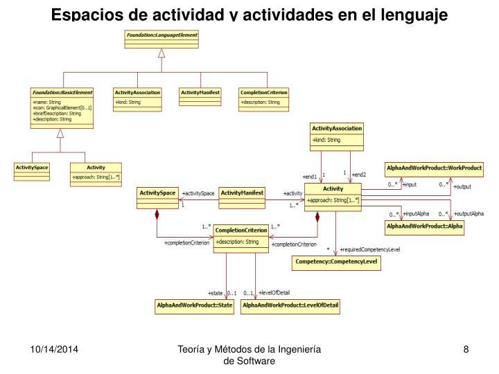 Espacios de actividad y actividades en el lenguaje