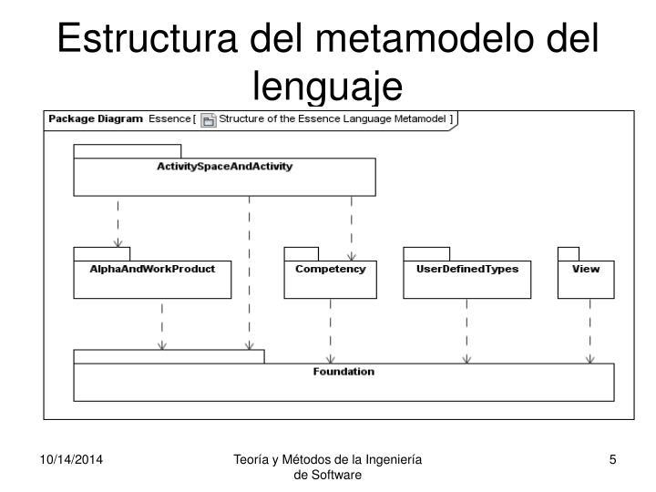 Estructura del metamodelo del lenguaje