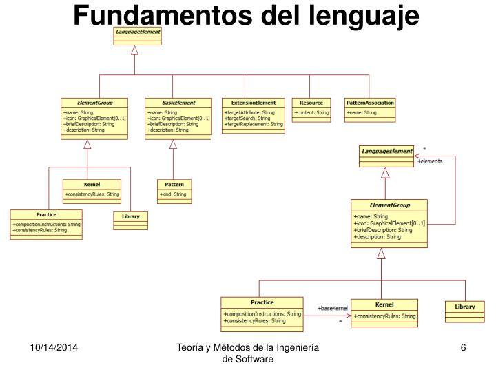 Fundamentos del lenguaje
