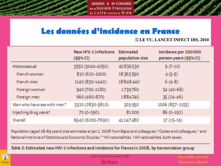 Les données d'incidence en France