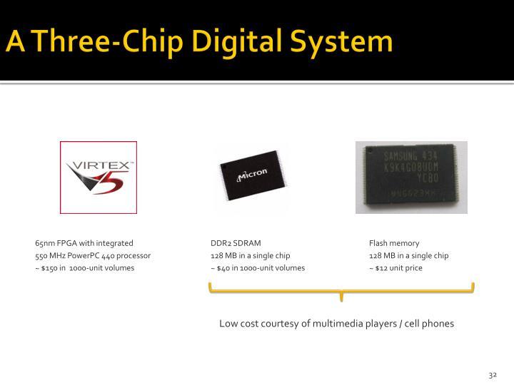 A Three-Chip Digital System