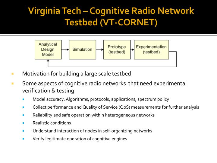 Virginia Tech – Cognitive Radio Network