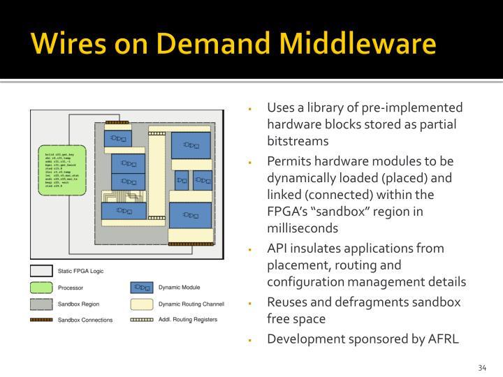 Wires on Demand Middleware