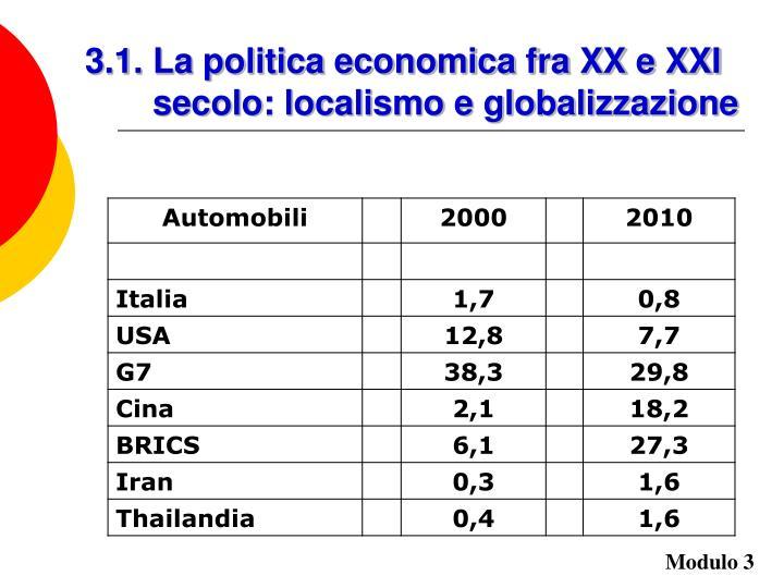 3.1. La politica economica fra XX e XXI