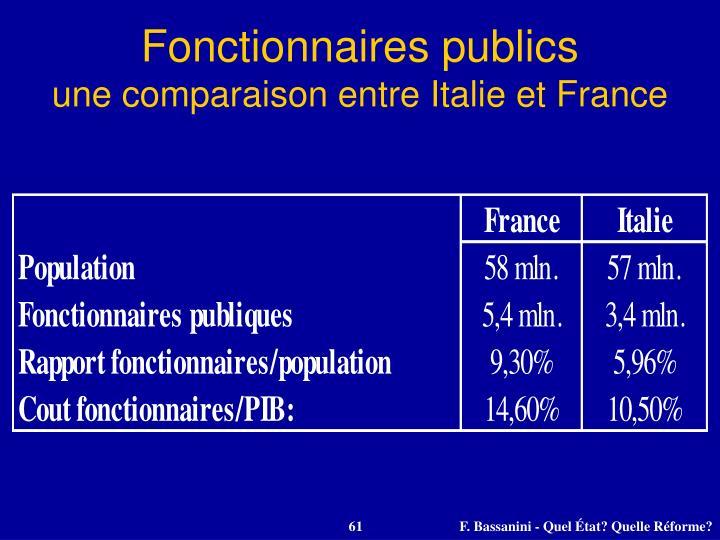 Fonctionnaires publics