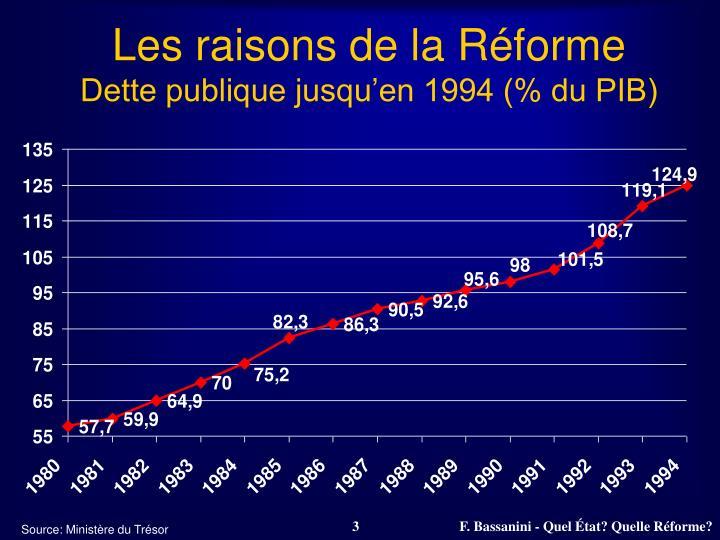 Les raisons de la r forme dette publique jusqu en 1994 du pib