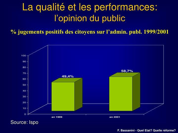 La qualité et les performances: