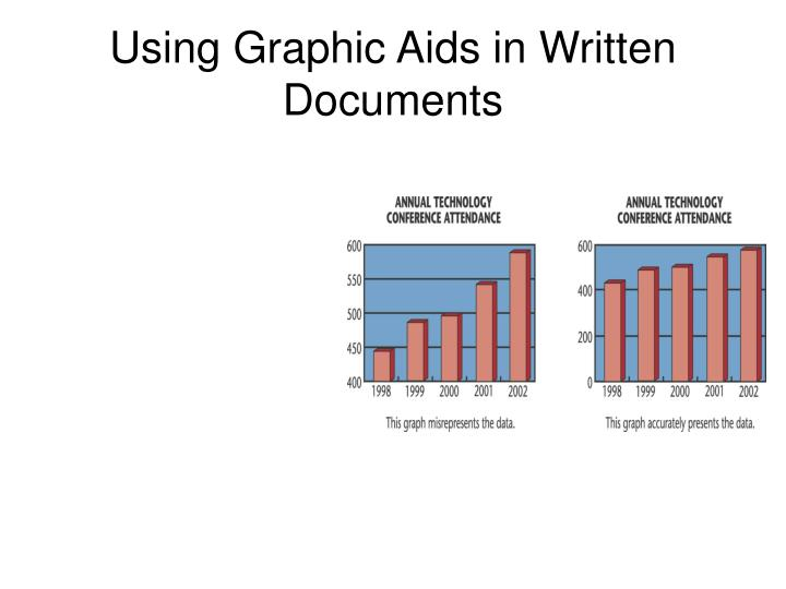 Using Graphic Aids in Written Documents